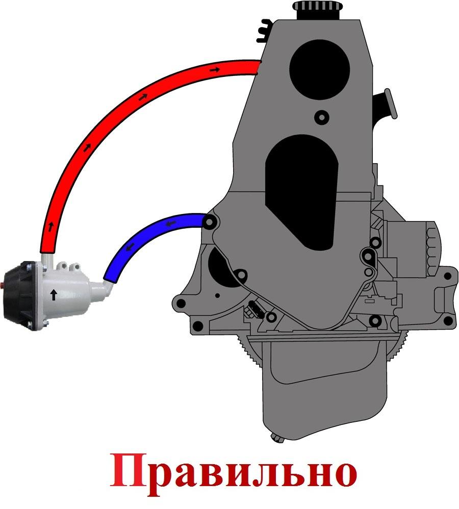 72211d78dc735f1aa70cad0c05004d4a - Установка подогревателя двигателя 220в на газ 53